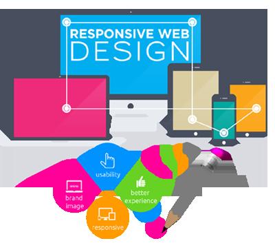 Web Designs cswtechnologies